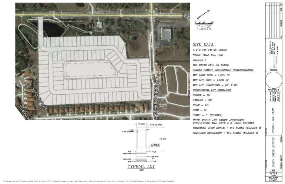 Boggy Creek- Site Plan